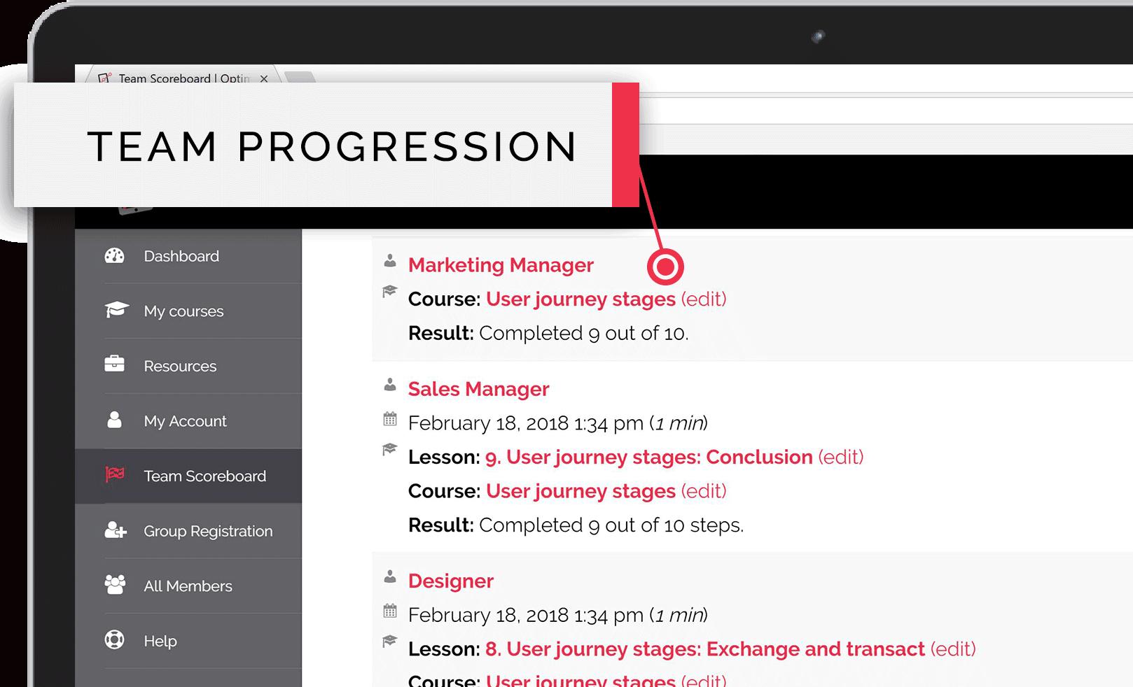 Team_Progression-preview